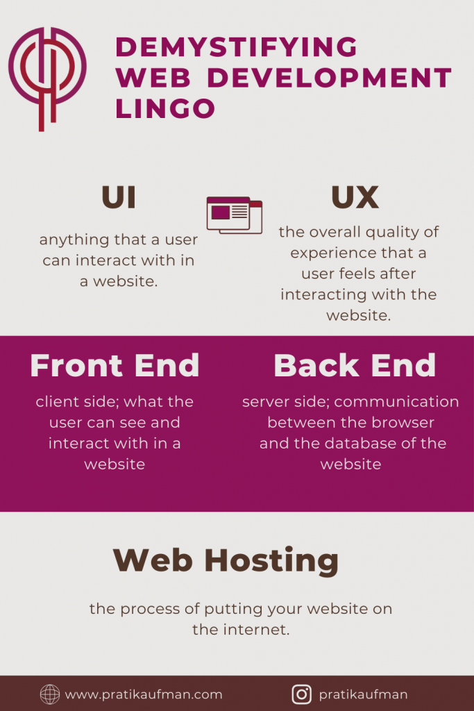 Demystifying Web Development Lingo